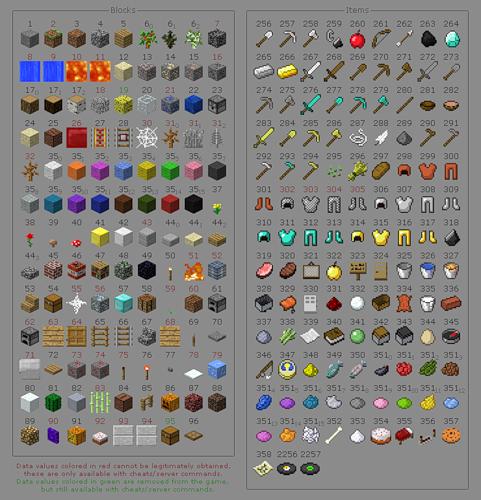 Чит на ресурсы для minecraft 1.5.2 мультиплеер скачать бесплатно